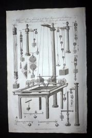 Hall 1789 Antique Print. Mechanical Powers according to the latest improvements